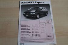 86052) Renault Espace J11 - Preise & technische Daten & Ausstattungen - Prospekt