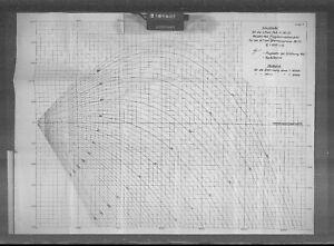 Artillerie-und-Panzergeschuetze-Schusstafel-von-1937-1944