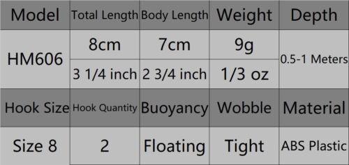 Wlure 3 1//4 Pouces Minnow réaliste Tight Wobble Slow Sinking Fishing Lure HM606
