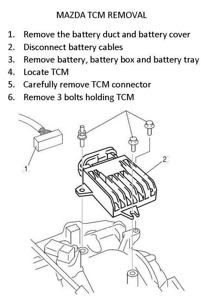 Mazda 3 Tcm Diagram - Wiring Diagrams List