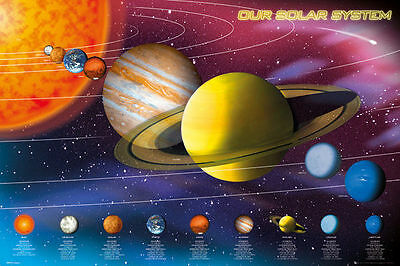 SOLAR SYSTEM POSTER - 24 x 36 SHRINK WRAPPED - ASTRONOMY PLANETS STARS 33899