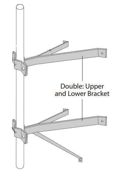 """ROHN WM12S Wall Mount with 12/"""" Stand Off For Masts 7//8/"""" to 2-3//4/"""" OD R-WM12S"""