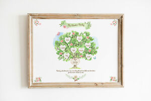 Personalised-Watercolour-Family-Tree-Wall-Word-Art-Print-New-Home-Keepsake-Gift