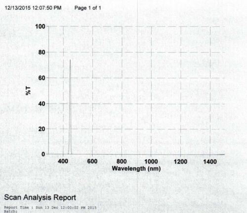 Optical Filter 445DF10 25.4 mm Laser or LED Clean-Up Mounted