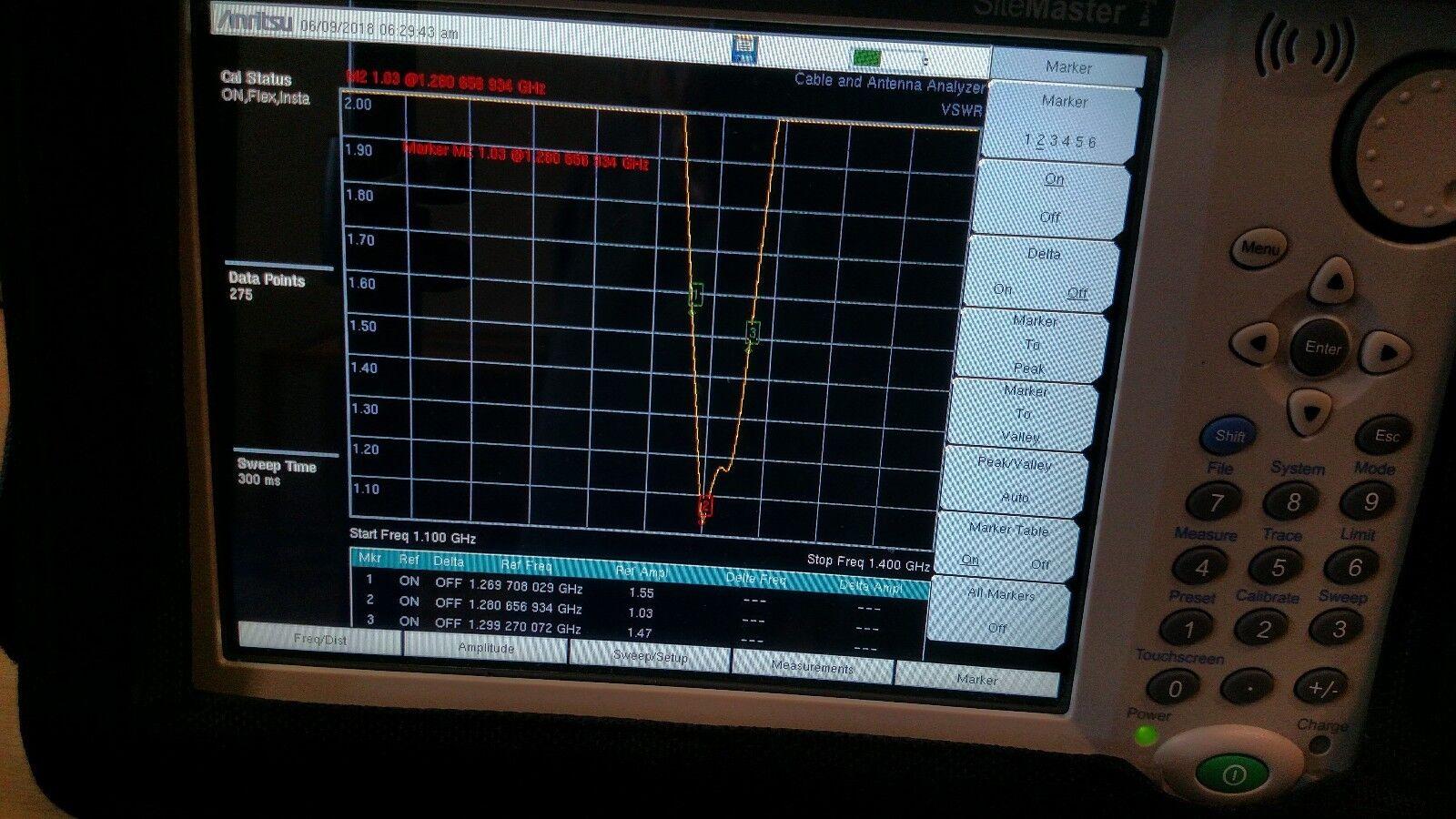 Antenna 1280MHz Uda - Yagi 17.1dBi 17.1dBi 17.1dBi 1.3GHz e521eb