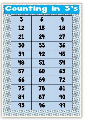 Help with times tables KS1 KS2 in individual numbers Counting up to 100