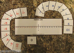 Number-line-maths-learning-flash-cards-for-10-to-10-available-with-21-cards