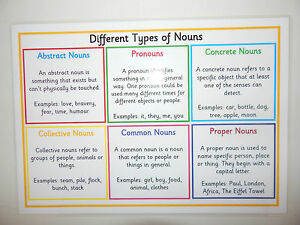 differences in laminated dough essay Elena baturina | mom,  formation of new states in india essay  laminated the pieces and put magnets on them so davey can use it like a puzzle,.