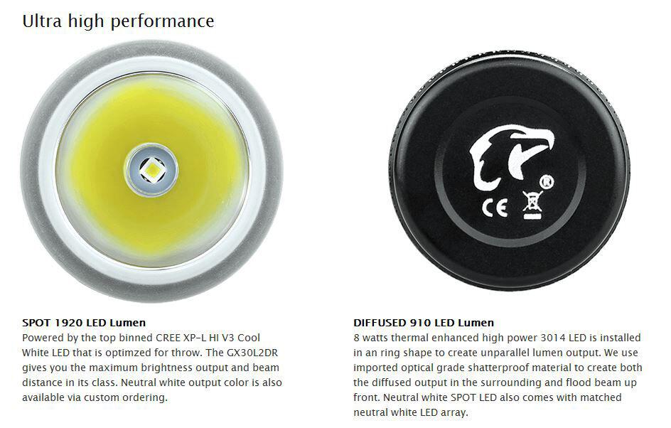 Eagletac GX30L2D Rechargeable XP-L LED HI V3 Neutral bianca LED XP-L Flashlight Base Model c705a5