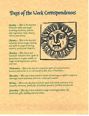 Book of Shadows Spell Pages **Days of the Week ** Wicca Witchcraft BOS |  eBay