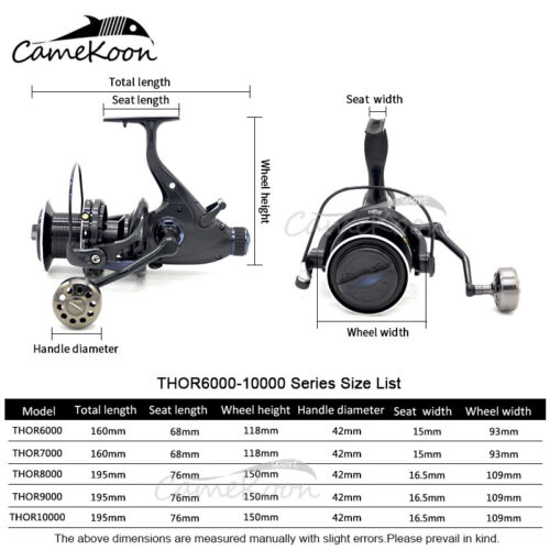 CAMEKOON Baitfeeder Spinning Reel Front and Rear Drag Carp Catfish Fishing Reel