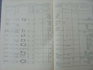 Alerte 1898... Construction A60/église-marie Busch Zerlang Kessin Sierakowitz Raumersaue-afficher Le Titre D'origine