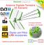 miniatura 1 - ANTENNA TV DIGITALE TERRESTRE 45 ELEMENTI UHF DVB-T2 HD ALTO GUADAGNO LTE 21-60