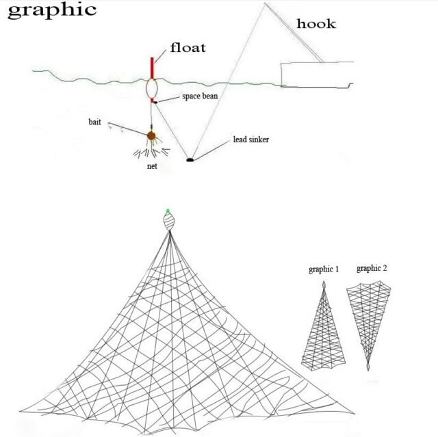 3Pieces Carp Trolling Net Carp Fishing Trap Shoal Trawl Fishing Net Cage