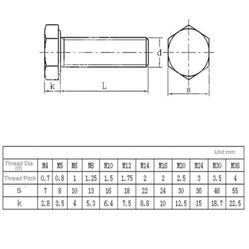 M16,18,20 Grade 8.8 Steel Hex Head Screw Hexagon Bolt Full//Partial Thread DIN933