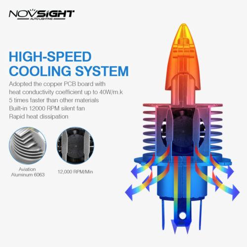 H4 9003 80W LED Scheinwerfer Nebelscheinwerfer Hi-Lo Beam Nebellichter 6500K DHL