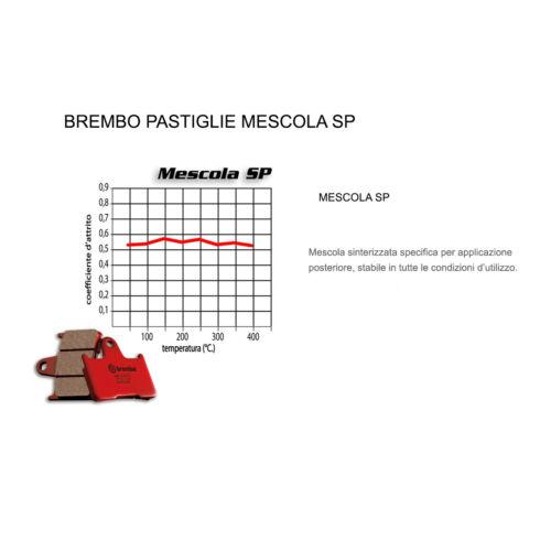 Pastiglie Brembo Freno Posteriori 07HO60.SP per Honda CROSSTOURER 1200 2012 2014