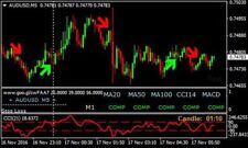 binary options trading strategy 5 minute epoxy