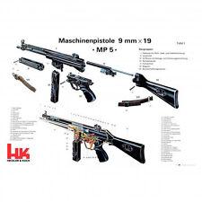 H&K Heckler & Koch HK MP5 Schematic Poster German for ARMORER & Man Cave