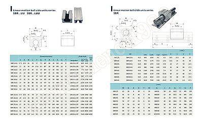 3 Sets SBR12-1000mm 12MM FULLY SUPPORTED LINEAR RAIL SHAFT ROD + 6 SBR12UU Block