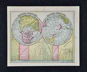 1917 Mcnally Map World North South Pole Hemispheres Arctic