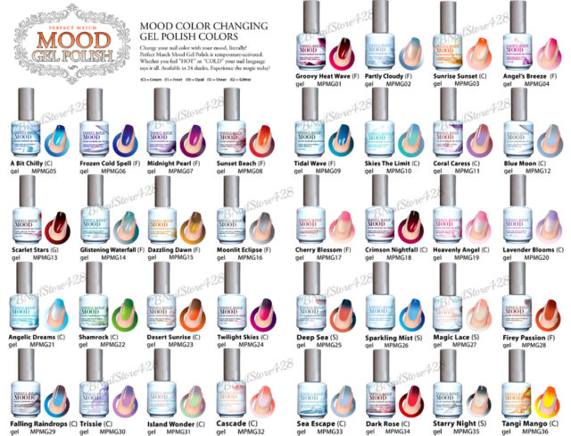 LECHAT Perfect Match MOOD Color Changing Gel Polish - Set of ANY 36 Colors