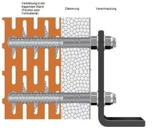 Markise Montage Set Befestigung 4x Bolzen Dübel Anker für Dämmung