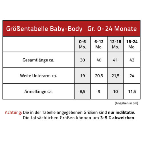 Baby Body Strampler Babybody produced in Franken fränkisches Baby 08319