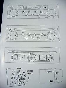 renault gamme radiosat head unit audio radio operating manual rh ebay com Renault Dauphine Renault Dauphine