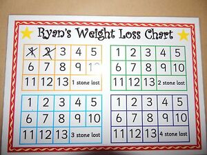 weight loss recording chart