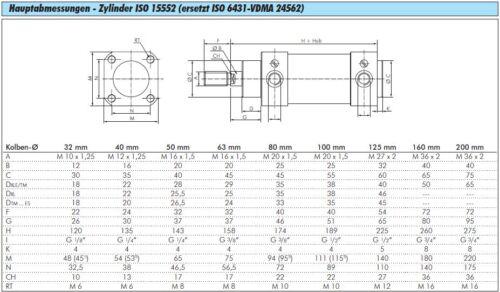 ISO cilindro 15552 pistón Ø 63mm con iman y ajustable endlagendämpfung