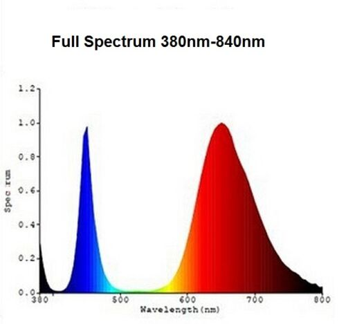 10x Hi-Power LED 3W VollSpektrum 380-840nm auf Kühlplatine STAR