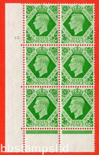 SG. 471. Q23. 7d Emerald-Green. A fine lightly mounted mint. No Control.