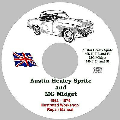 Automotive manual midget repair sprite black