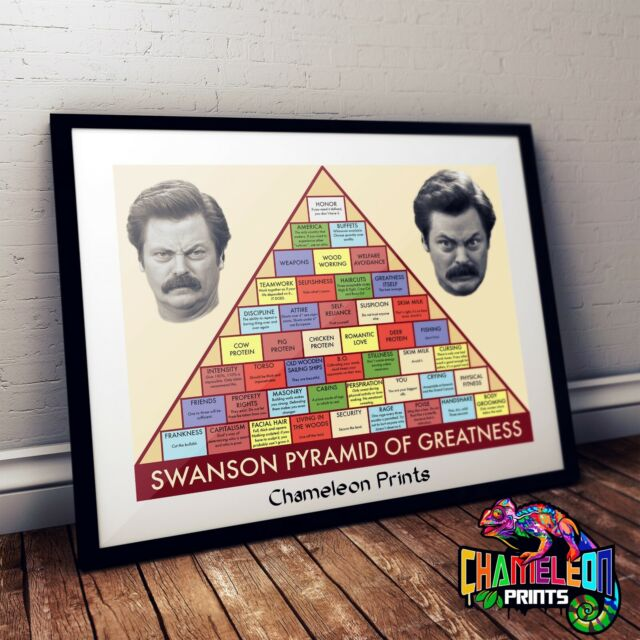 photo about Ron Swanson Pyramid of Greatness Printable Version known as Ron Swanson Pyramid Of Greatness Parks And Video game Nick Offerman Poster