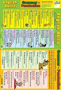 Details about A2 English Skills & Grammar - Punctuation 2 in1 poster /  educational / learning