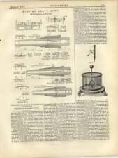 1877 Russo Artiglieria pesante, Henley'S elettroscopio