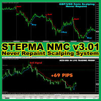 Forex Indicator Mt4 Forex Indicator Stepma Nmc V3.01 Scalping System