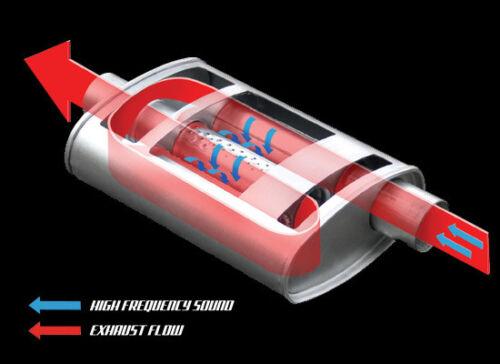 "Cherry Bomb TURBO Muffler 16825CB 4 1//4/"" x 8 3//4/"" OVAL Offset//Offset NEW"