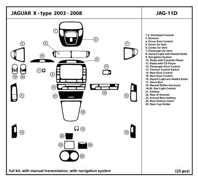 Dash Kit Trim for Honda Element 03-06 with auto or manual transmission HNDA-30B