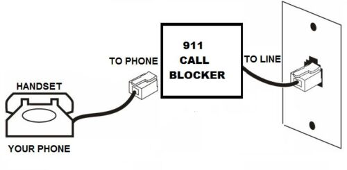 911 CALL BLOCKER Blocks Outbound Calls to 911 Ideal for Alzheimer Patients!