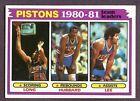 1981 Topps Pistons Team Leaders #50 Basketball Card