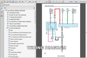 Brilliant Subaru Brz 2012 2013 Factory Service Repair Workshop Wiring Diagram Wiring 101 Nizathateforg
