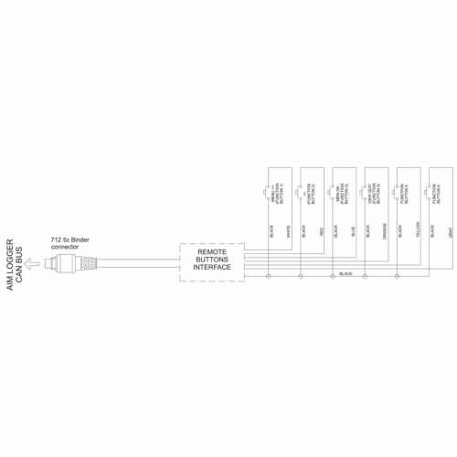 Objectif à Distance Boutons Interface-Costumes MXL2//MXS//MXP//MXG Inc Strada Modèles
