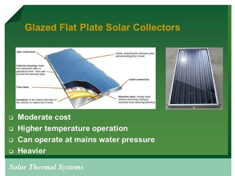 Solar Panel Thermal Systems For Sale