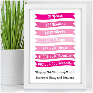 40th Birthday Presents For Her >> Details About Personalised 13th 16th 18th 21st 30th 40th Birthday Gifts For Her Girls Daughter