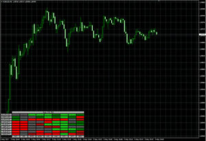 Adx Heatmap Forex Mt4 Technical Indicator Ebay