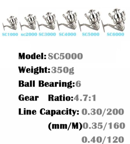 Series SC 6 Ball Bearing High Speed Gear Ratio 5.1:1 Spinning Fishing Reel