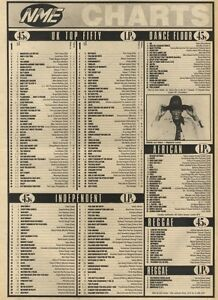 NME-CHARTS-FOR-6-8-1983-PAUL-YOUNGS-WHEREVER-I-LAY-MY-HAT-WAS-NO-1