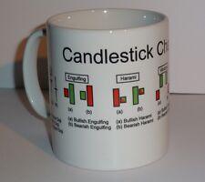 CANDLESTICK CHART PATTERN MUG CUP GIFT INVESTOR SHARES JAPANESE DOJI